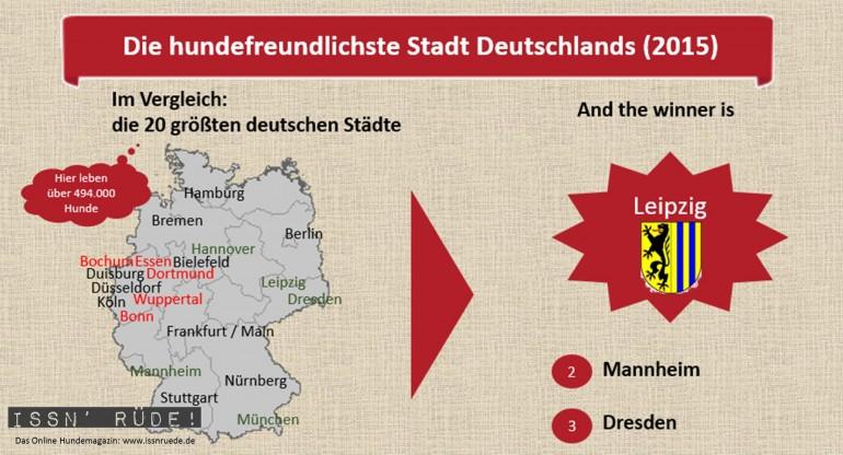 """Neue Studie: """"Die hundefreundlichste Stadt Deutschlands 2015"""""""